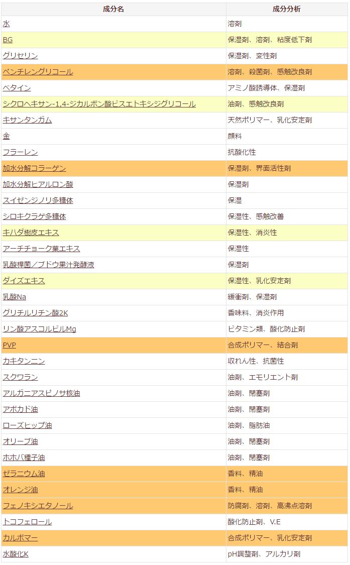 http://bihada-mania.jp/